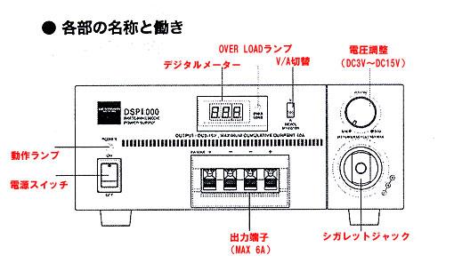 安定化電源DSP-1000