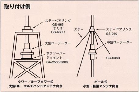 ローテーターG-800DXA
