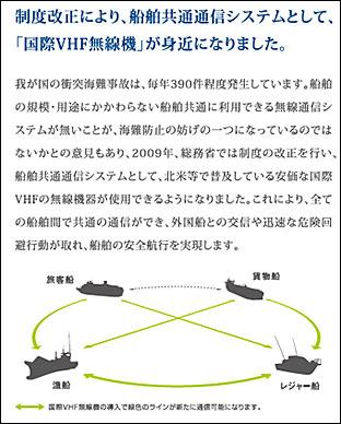 国際VHFトランシーバーIC-M36J