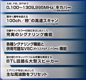 アイコム受信機IC-R6