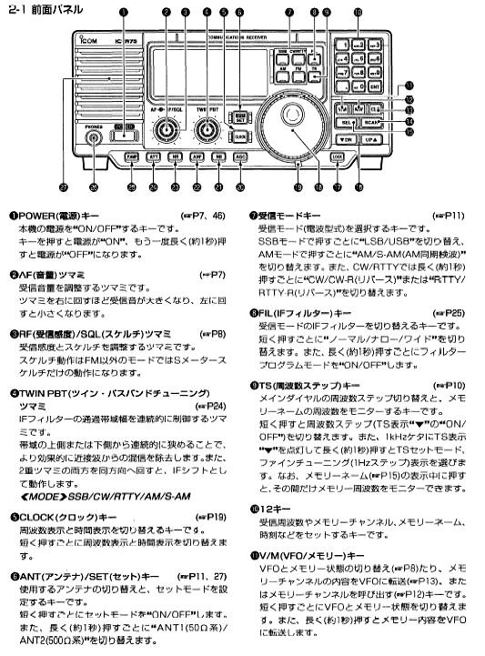 アイコムIC-R75